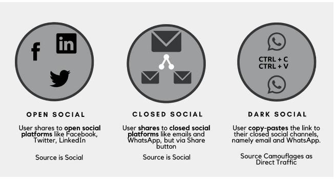 Swarp'a göre dijital sosyalleşme biçimleri tekrar düşünülmeli